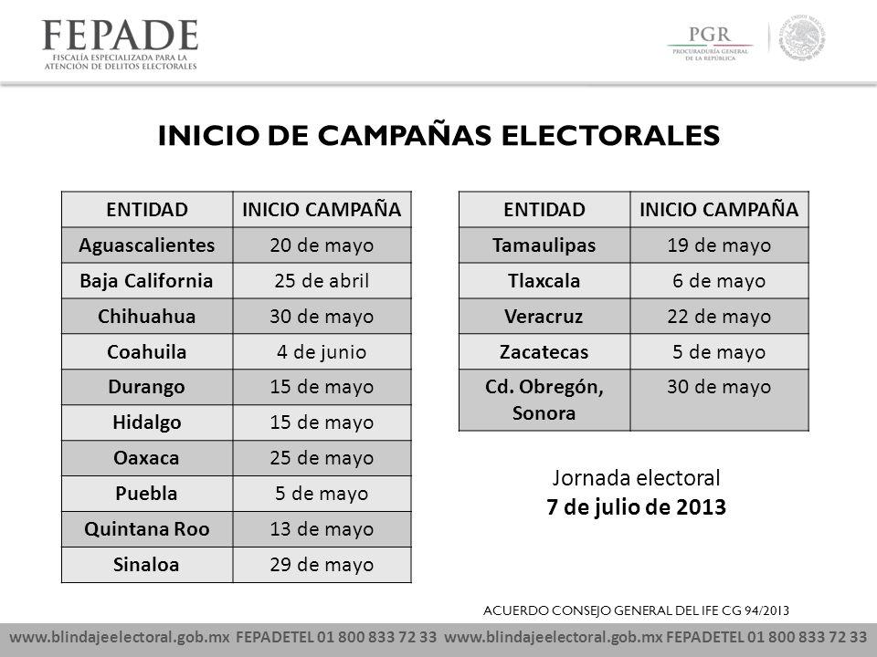 www.blindajeelectoral.gob.mx FEPADETEL 01 800 833 72 33 INICIO DE CAMPAÑAS ELECTORALES ENTIDADINICIO CAMPAÑA Aguascalientes20 de mayo Baja California2