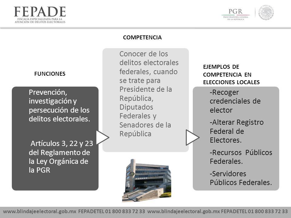 www.blindajeelectoral.gob.mx FEPADETEL 01 800 833 72 33. Prevención, investigación y persecución de los delitos electorales. Artículos 3, 22 y 23 del