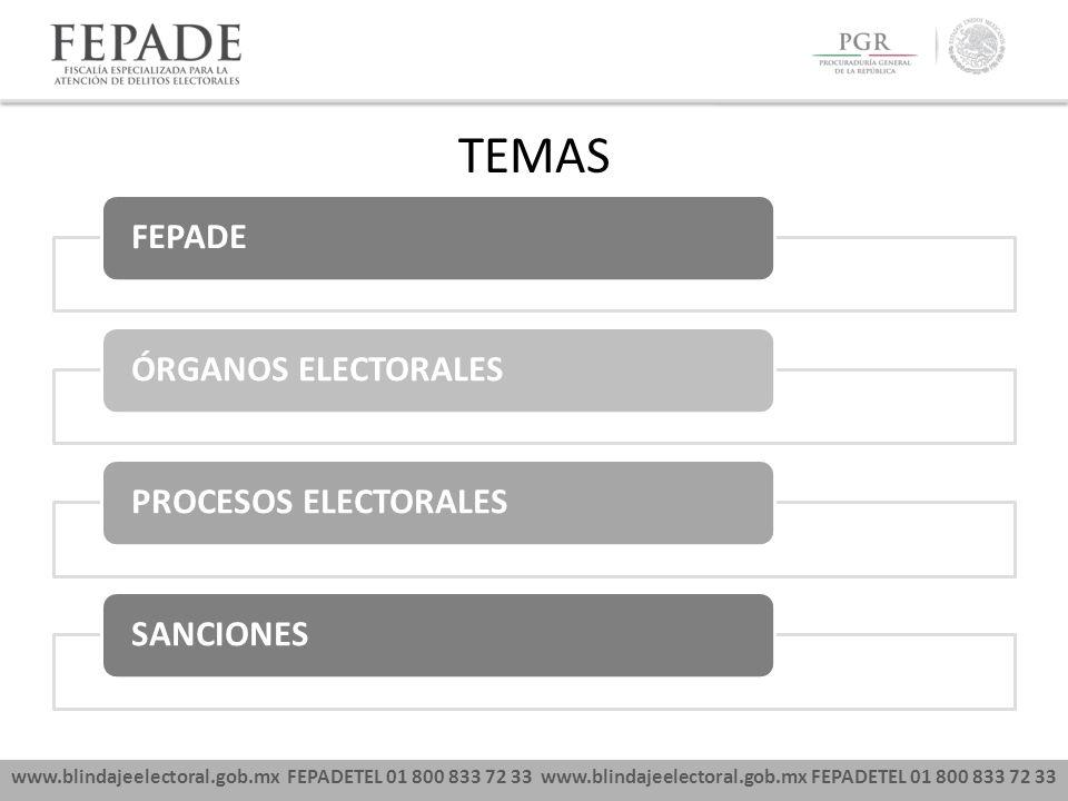 FEPADEÓRGANOS ELECTORALESPROCESOS ELECTORALESSANCIONES TEMAS