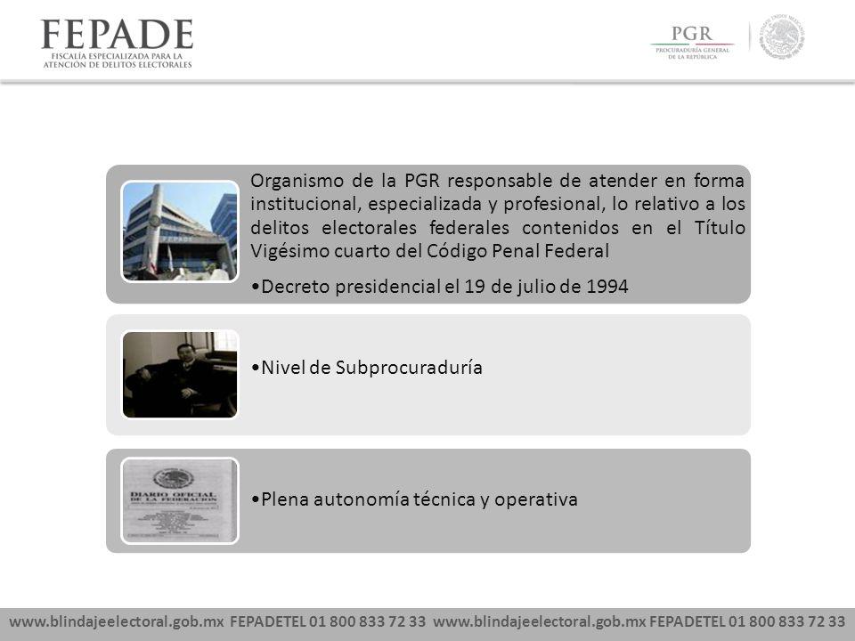 www.blindajeelectoral.gob.mx FEPADETEL 01 800 833 72 33 Organismo de la PGR responsable de atender en forma institucional, especializada y profesional