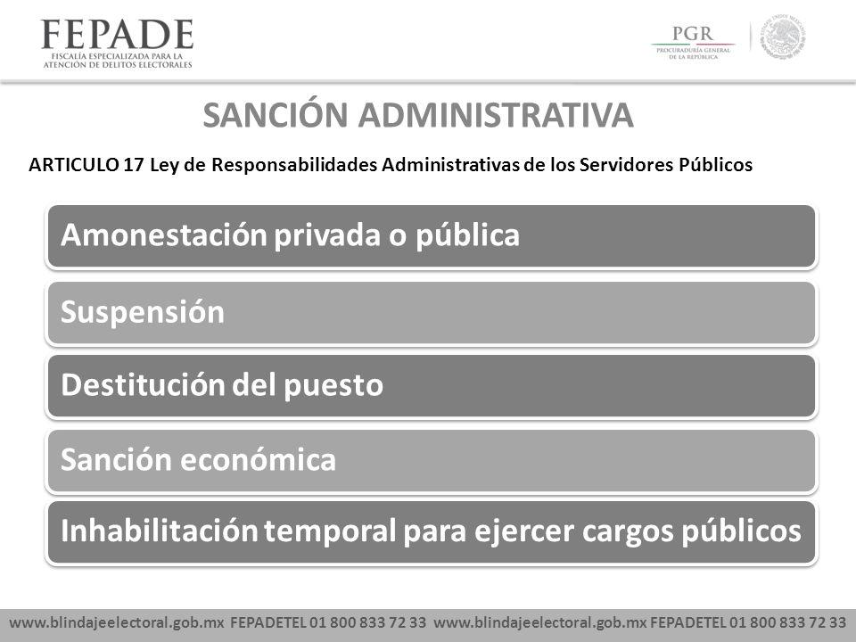 www.blindajeelectoral.gob.mx FEPADETEL 01 800 833 72 33 SANCIÓN ADMINISTRATIVA Amonestación privada o públicaSuspensiónDestitución del puestoSanción e