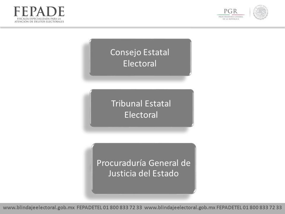 www.blindajeelectoral.gob.mx FEPADETEL 01 800 833 72 33 Consejo Estatal Electoral Tribunal Estatal Electoral Procuraduría General de Justicia del Esta