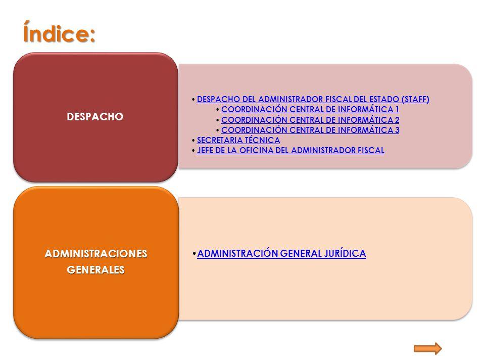 Índice: DESPACHO DESPACHO DEL ADMINISTRADOR FISCAL DEL ESTADO (STAFF) COORDINACIÓN CENTRAL DE INFORMÁTICA 1 COORDINACIÓN CENTRAL DE INFORMÁTICA 2 COOR
