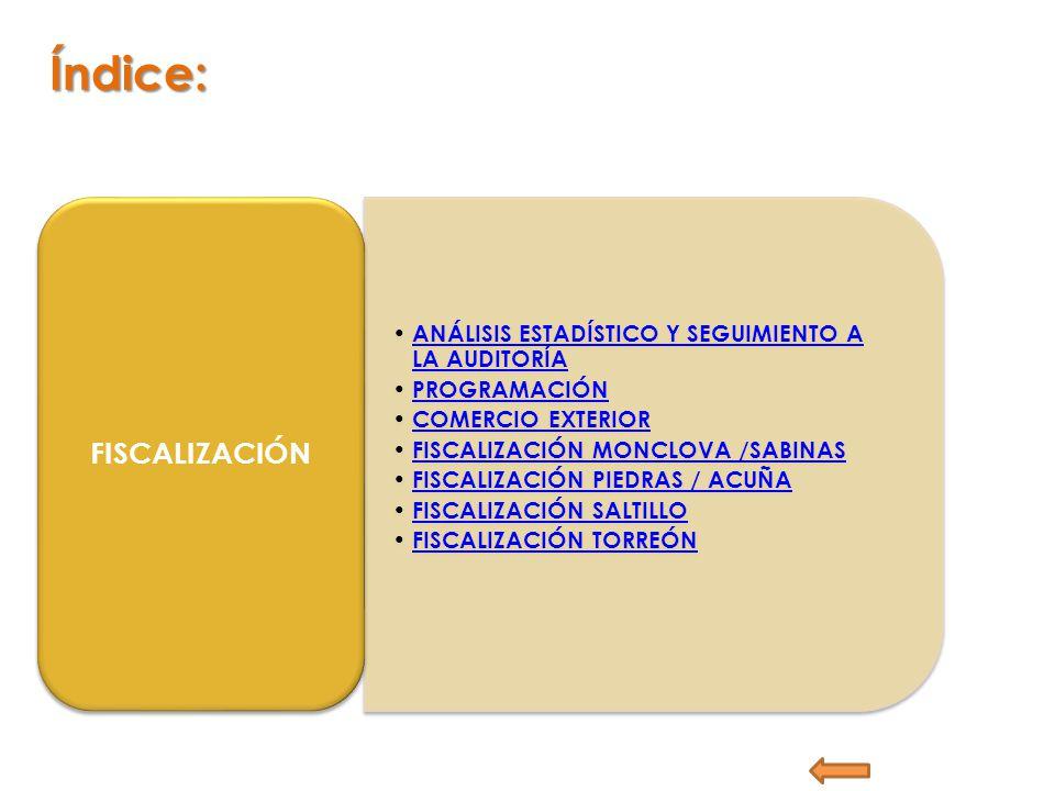 ANÁLISIS ESTADÍSTICO Y SEGUIMIENTO A LA AUDITORÍA ANÁLISIS ESTADÍSTICO Y SEGUIMIENTO A LA AUDITORÍA PROGRAMACIÓN COMERCIO EXTERIOR FISCALIZACIÓN MONCL