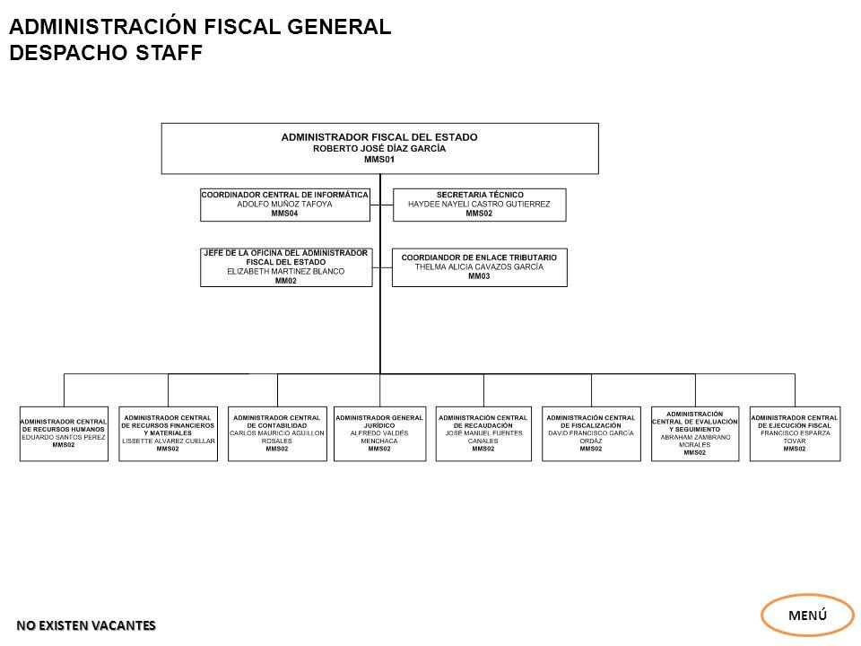 ADMINISTRACIÓN FISCAL GENERAL DESPACHO STAFF MENÚ NO EXISTEN VACANTES