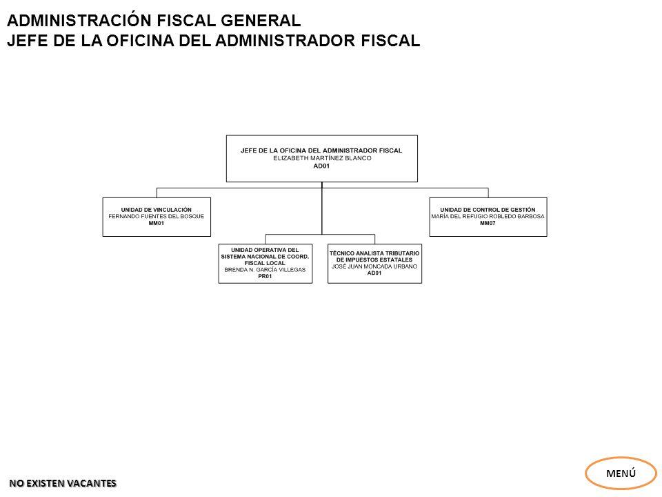 ADMINISTRACIÓN FISCAL GENERAL JEFE DE LA OFICINA DEL ADMINISTRADOR FISCAL MENÚ NO EXISTEN VACANTES