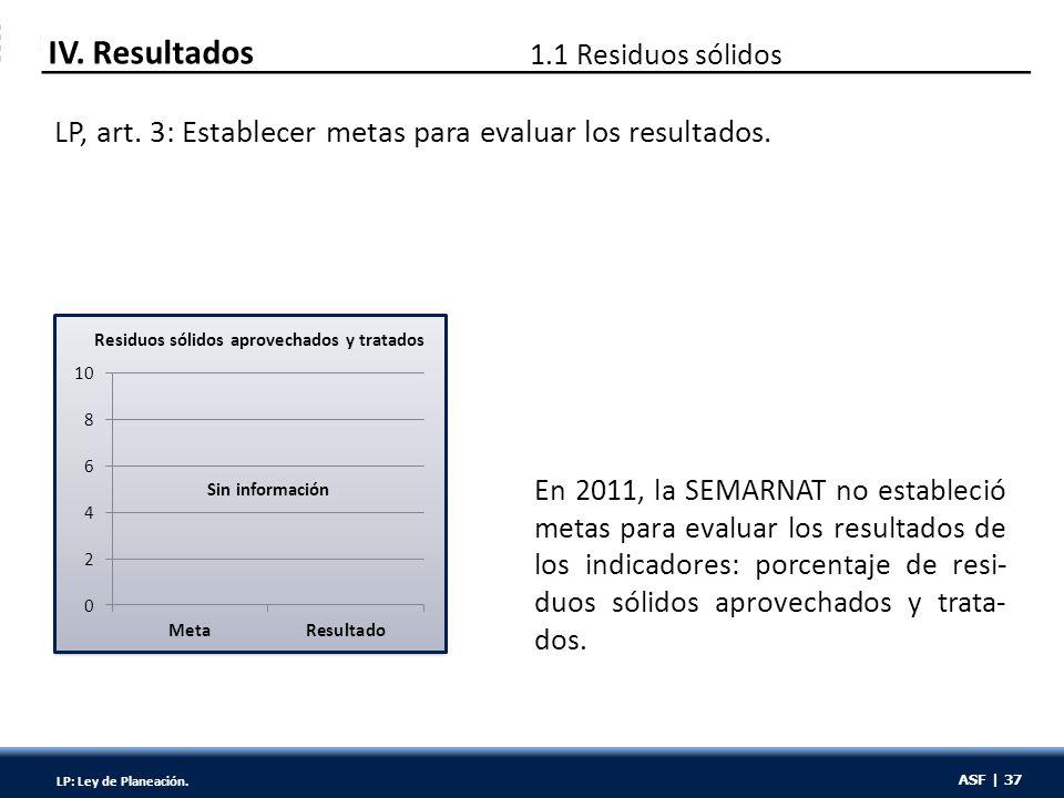 ASF | 37 En 2011, la SEMARNAT no estableció metas para evaluar los resultados de los indicadores: porcentaje de resi- duos sólidos aprovechados y trata- dos.