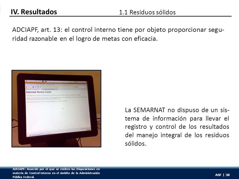 ASF | 38 ADCIAPF, art. 13: el control interno tiene por objeto proporcionar segu- ridad razonable en el logro de metas con eficacia. IV. Resultados 1.