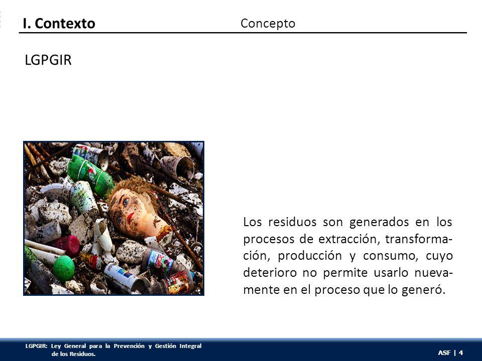 ASF | 15 Problemática I.