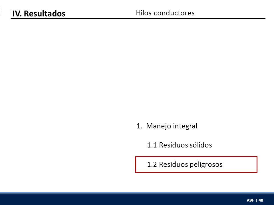 ASF | 40 Hilos conductores IV. Resultados 1.