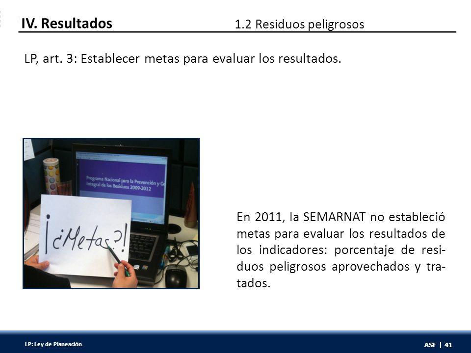 ASF | 41 En 2011, la SEMARNAT no estableció metas para evaluar los resultados de los indicadores: porcentaje de resi- duos peligrosos aprovechados y tra- tados.