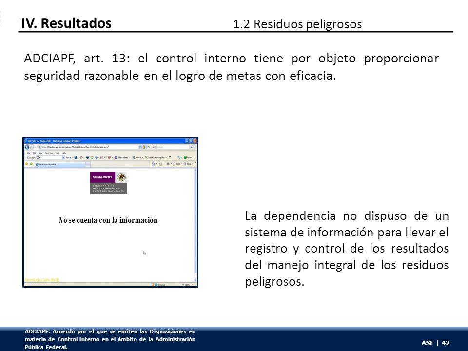 ASF | 42 ADCIAPF, art. 13: el control interno tiene por objeto proporcionar seguridad razonable en el logro de metas con eficacia. IV. Resultados 1.2