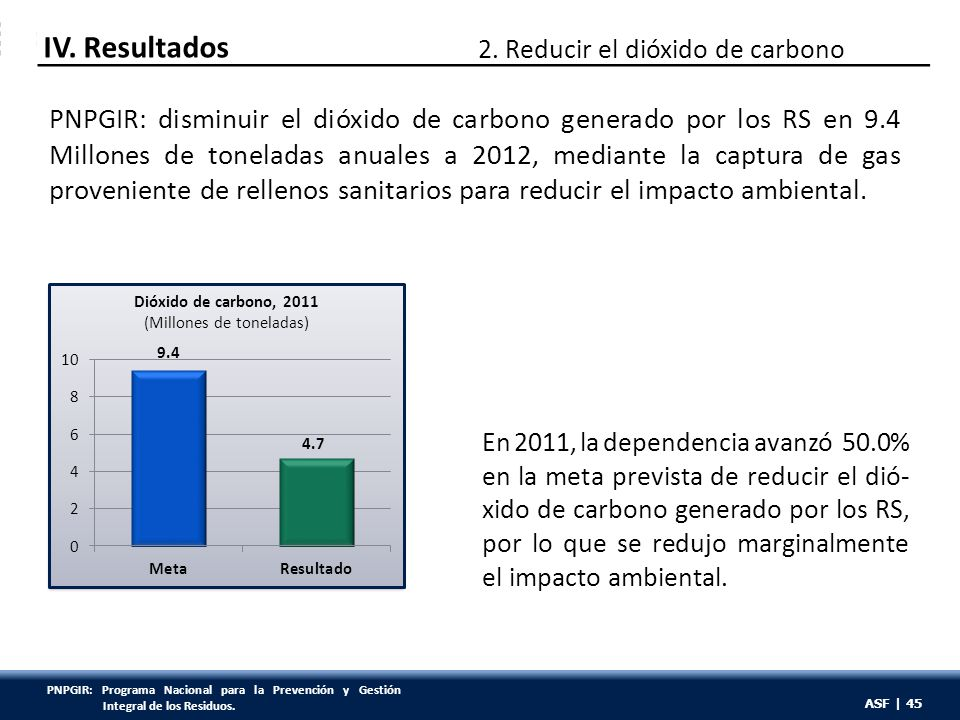 ASF | 45 PNPGIR: disminuir el dióxido de carbono generado por los RS en 9.4 Millones de toneladas anuales a 2012, mediante la captura de gas proveniente de rellenos sanitarios para reducir el impacto ambiental.