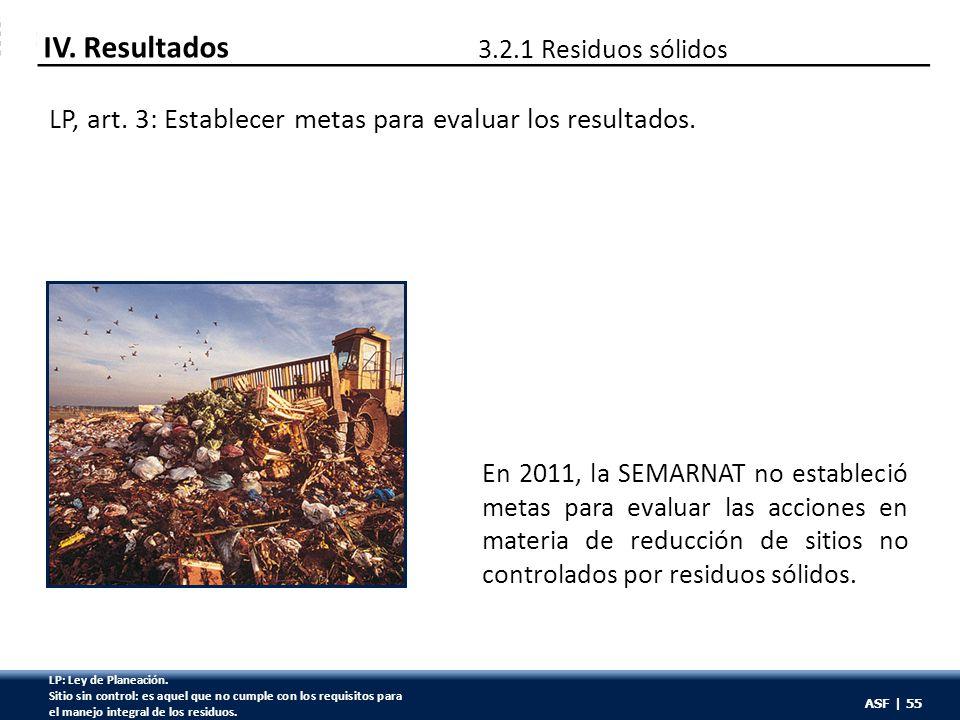 ASF | 55 En 2011, la SEMARNAT no estableció metas para evaluar las acciones en materia de reducción de sitios no controlados por residuos sólidos. IV.