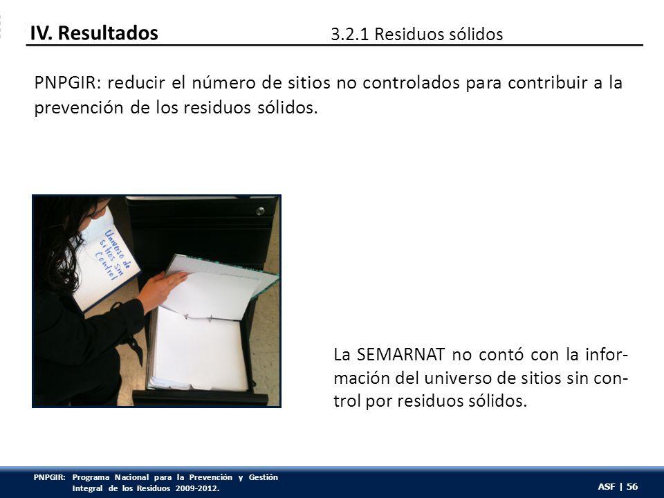 ASF | 56 La SEMARNAT no contó con la infor- mación del universo de sitios sin con- trol por residuos sólidos. IV. Resultados 3.2.1 Residuos sólidos PN
