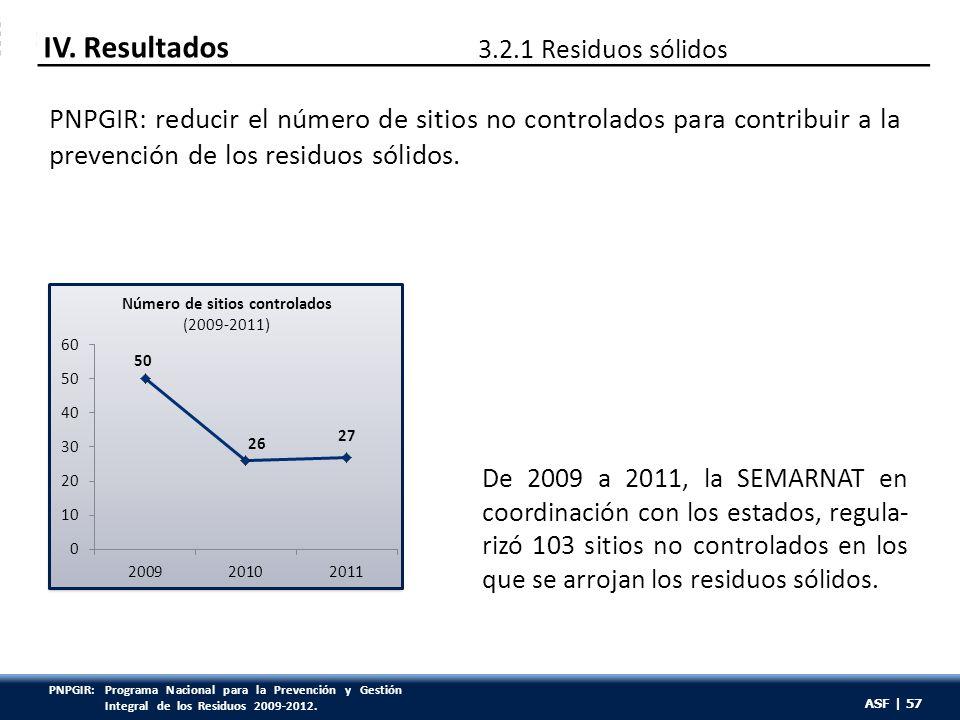 ASF | 57 De 2009 a 2011, la SEMARNAT en coordinación con los estados, regula- rizó 103 sitios no controlados en los que se arrojan los residuos sólido