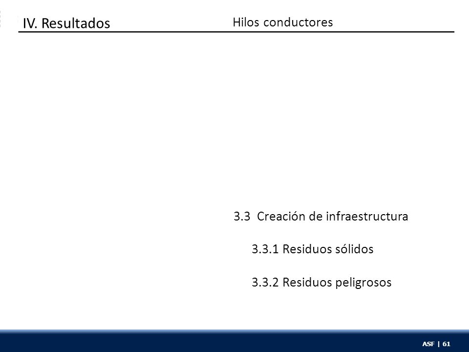 ASF | 61 Hilos conductores IV.