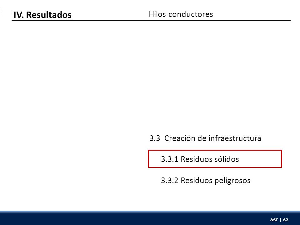 ASF | 62 Hilos conductores IV.