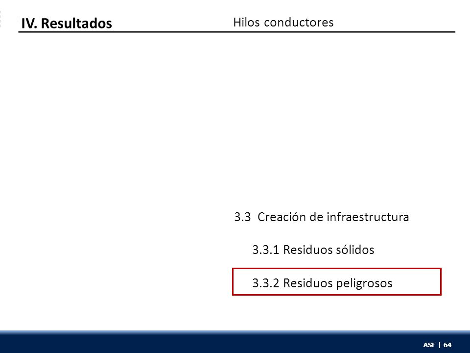 ASF | 64 Hilos conductores IV.