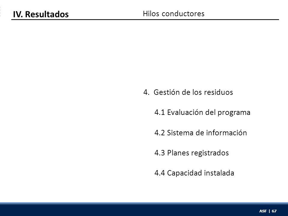 ASF | 67 Hilos conductores IV. Resultados 4. Gestión de los residuos 4.1 Evaluación del programa 4.2 Sistema de información 4.3 Planes registrados 4.4