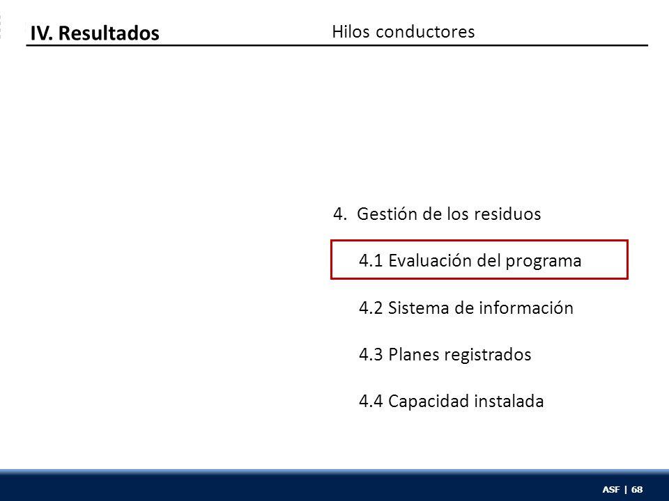 ASF | 68 Hilos conductores IV. Resultados 4. Gestión de los residuos 4.1 Evaluación del programa 4.2 Sistema de información 4.3 Planes registrados 4.4