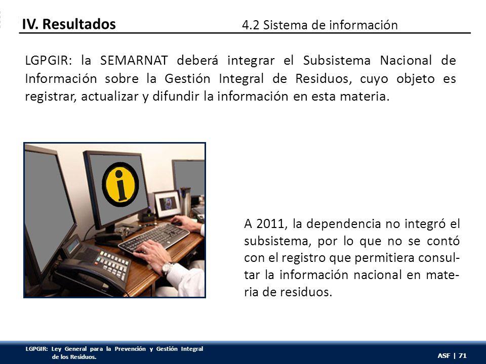 ASF | 71 LGPGIR: la SEMARNAT deberá integrar el Subsistema Nacional de Información sobre la Gestión Integral de Residuos, cuyo objeto es registrar, ac