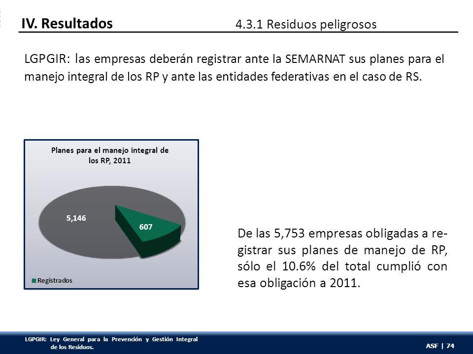 ASF | 74 LGPGIR: la s empresas deberán registrar ante la SEMARNAT sus planes para el manejo integral de los RP y ante las entidades federativas en el caso de RS.