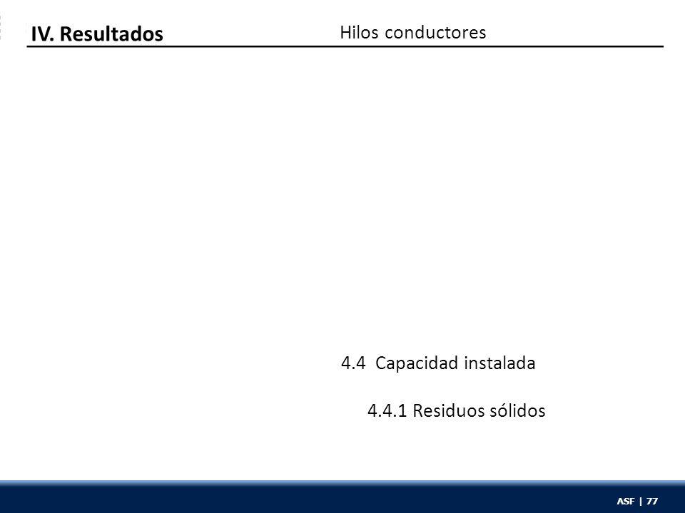 ASF | 77 Hilos conductores IV. Resultados 4.4 Capacidad instalada 4.4.1 Residuos sólidos ASF | 77