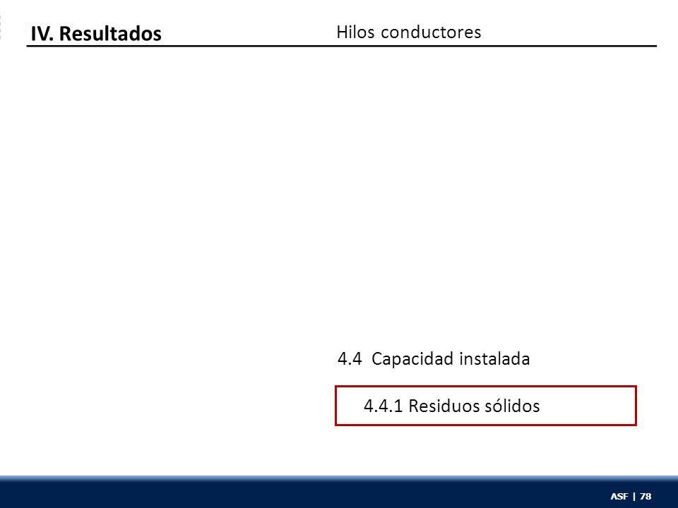 ASF | 78 Hilos conductores IV. Resultados 4.4 Capacidad instalada 4.4.1 Residuos sólidos ASF | 78