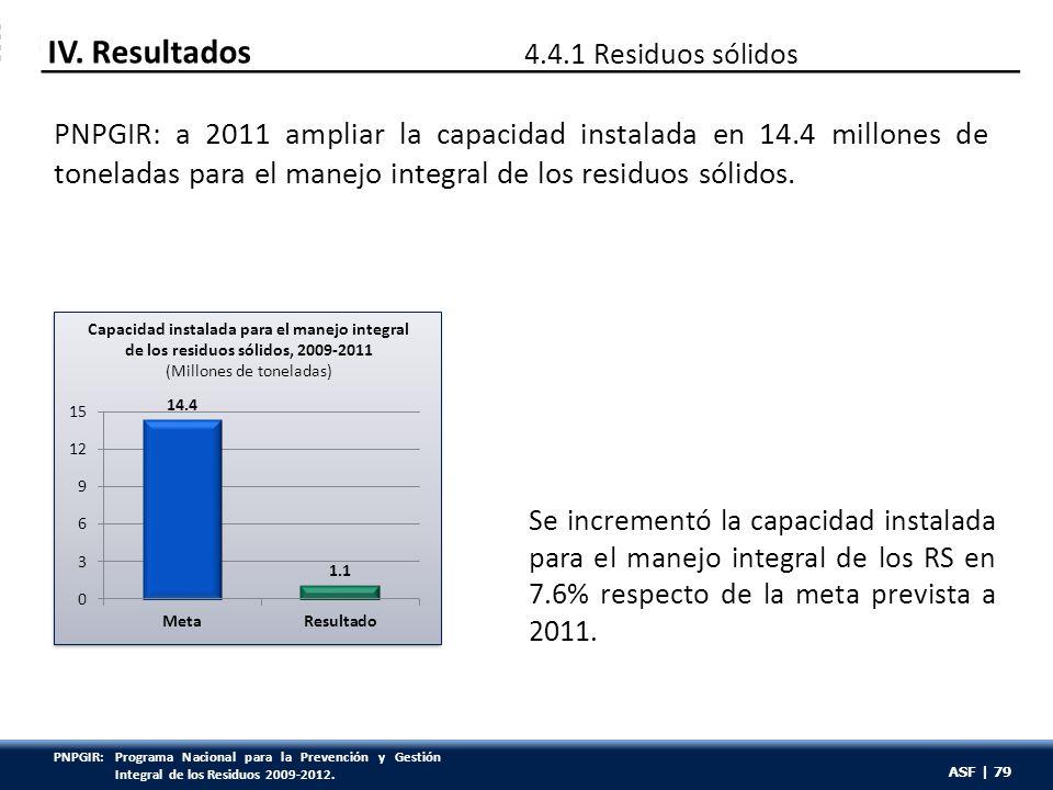 ASF | 79 PNPGIR: a 2011 ampliar la capacidad instalada en 14.4 millones de toneladas para el manejo integral de los residuos sólidos. Se incrementó la