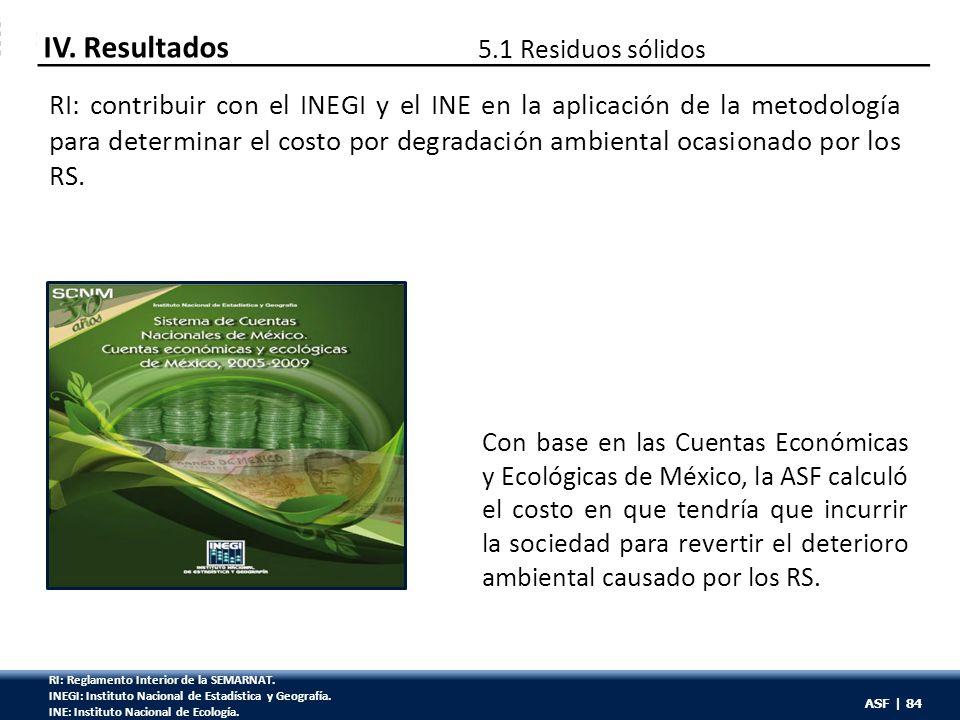 ASF | 84 Con base en las Cuentas Económicas y Ecológicas de México, la ASF calculó el costo en que tendría que incurrir la sociedad para revertir el deterioro ambiental causado por los RS.