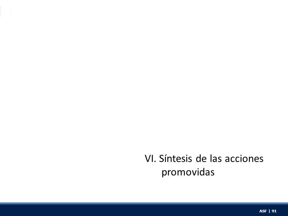 ASF | 91 VI. Síntesis de las acciones promovidas ASF | 91