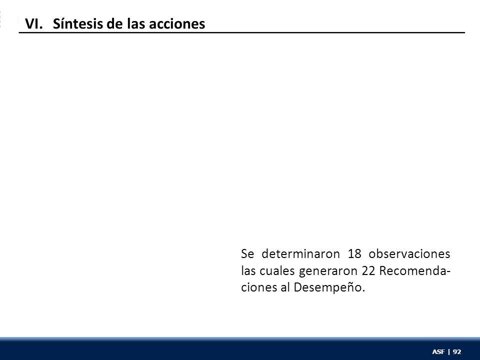ASF | 92 Se determinaron 18 observaciones las cuales generaron 22 Recomenda- ciones al Desempeño. VI. Síntesis de las acciones ASF | 92