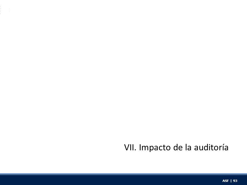 ASF | 93 VII. Impacto de la auditoría ASF | 93