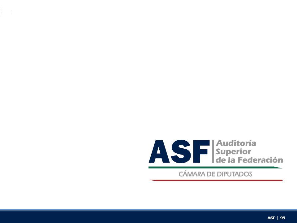 ASF | 99