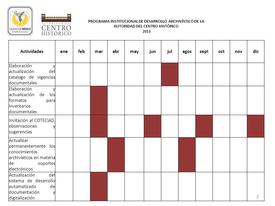 3 Actividadesenefebmarabrmayjunjulagosseptoctnovdic Elaboración de los procesos e instrumentos para clasificar, describir, evaluar y disposiciones de soportes electrónicos Difusión de unidades documentales simples y compuestas de acuerdo a las disposiciones de la LTAIPDF y demás disposiciones Difusión de la administración documental y aplicación de los instrumentos archivísticos PROGRAMA INSTITUCIONAL DE DESARROLLO ARCHIVÍSTICO DE LA AUTORIDAD DEL CENTRO HISTÓRICO 2013