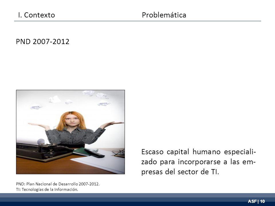 ASF | 10 PND 2007-2012 Escaso capital humano especiali- zado para incorporarse a las em- presas del sector de TI.