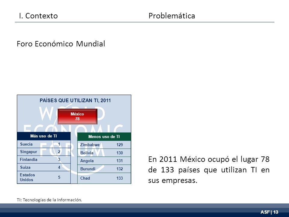 ASF | 13 En 2011 México ocupó el lugar 78 de 133 países que utilizan TI en sus empresas.