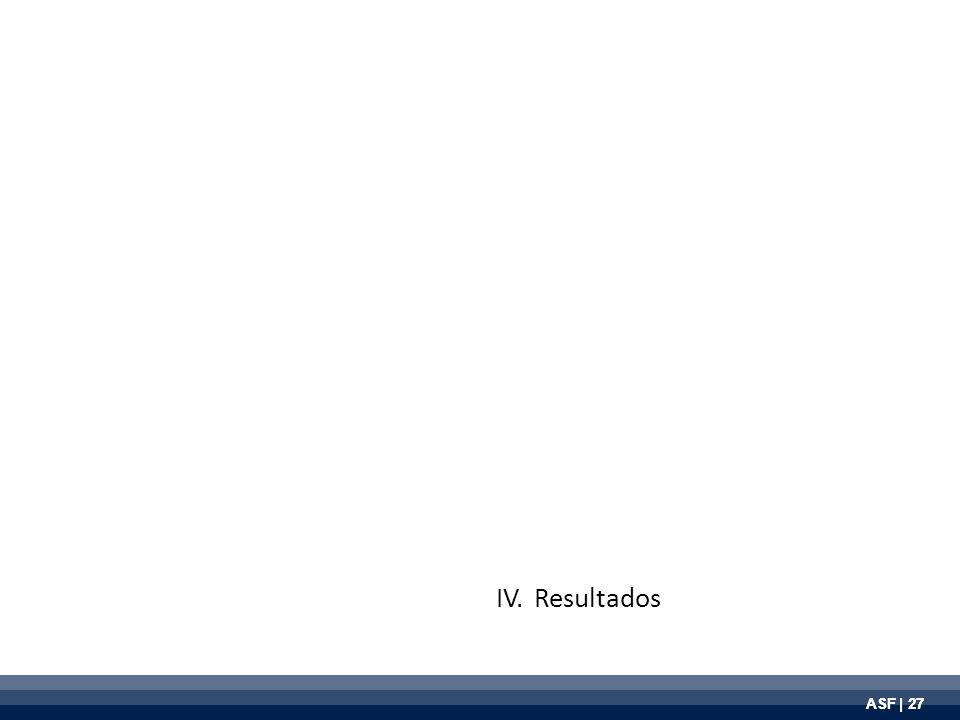 ASF | 27 IV. Resultados