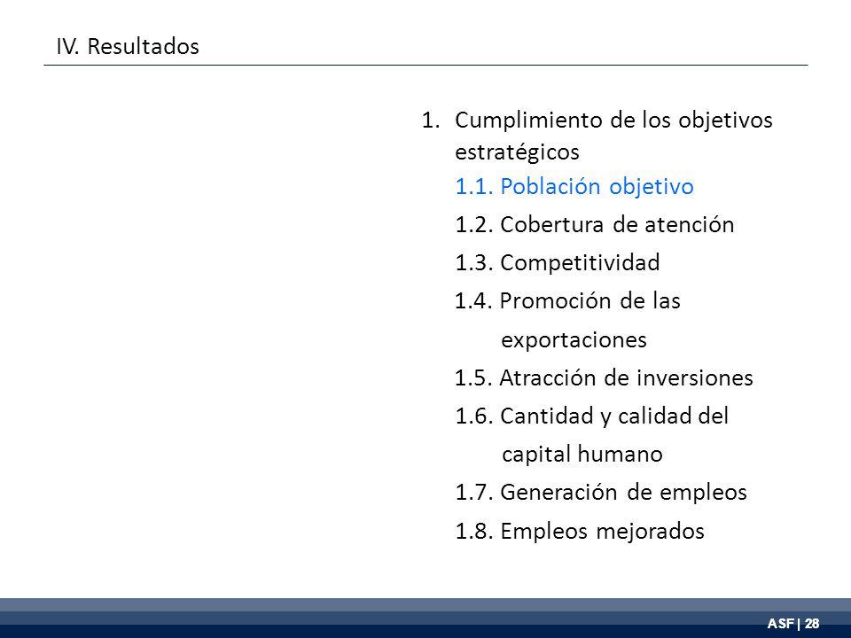 ASF | 28 IV. Resultados 1.Cumplimiento de los objetivos estratégicos 1.1.