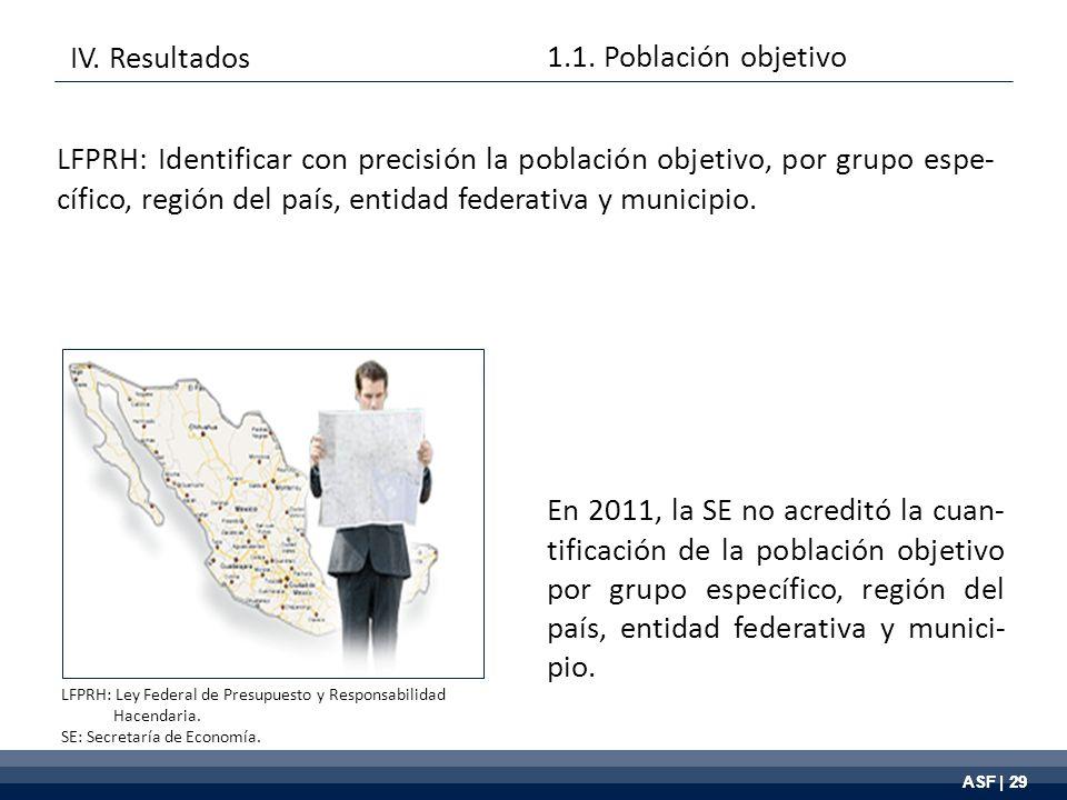 ASF | 29 En 2011, la SE no acreditó la cuan- tificación de la población objetivo por grupo específico, región del país, entidad federativa y munici- pio.