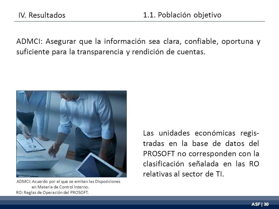 ASF | 30 Las unidades económicas regis- tradas en la base de datos del PROSOFT no corresponden con la clasificación señalada en las RO relativas al sector de TI.