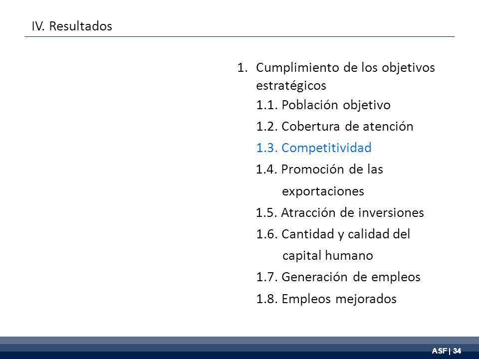 ASF | 34 IV. Resultados 1.Cumplimiento de los objetivos estratégicos 1.1.
