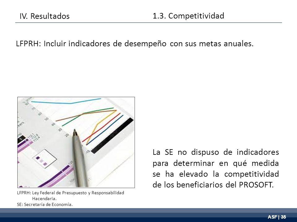 ASF | 35 La SE no dispuso de indicadores para determinar en qué medida se ha elevado la competitividad de los beneficiarios del PROSOFT.