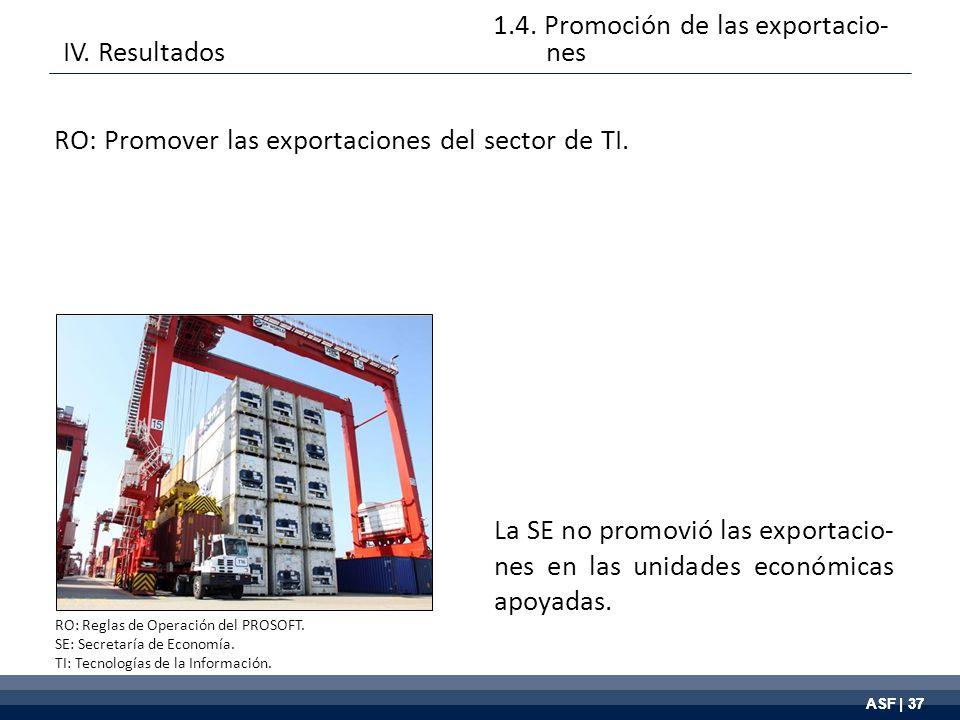 ASF | 37 La SE no promovió las exportacio- nes en las unidades económicas apoyadas.