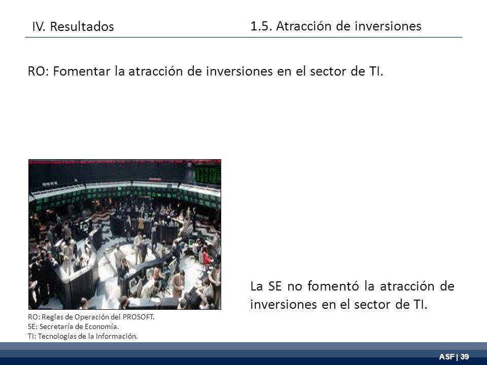 ASF | 39 La SE no fomentó la atracción de inversiones en el sector de TI.