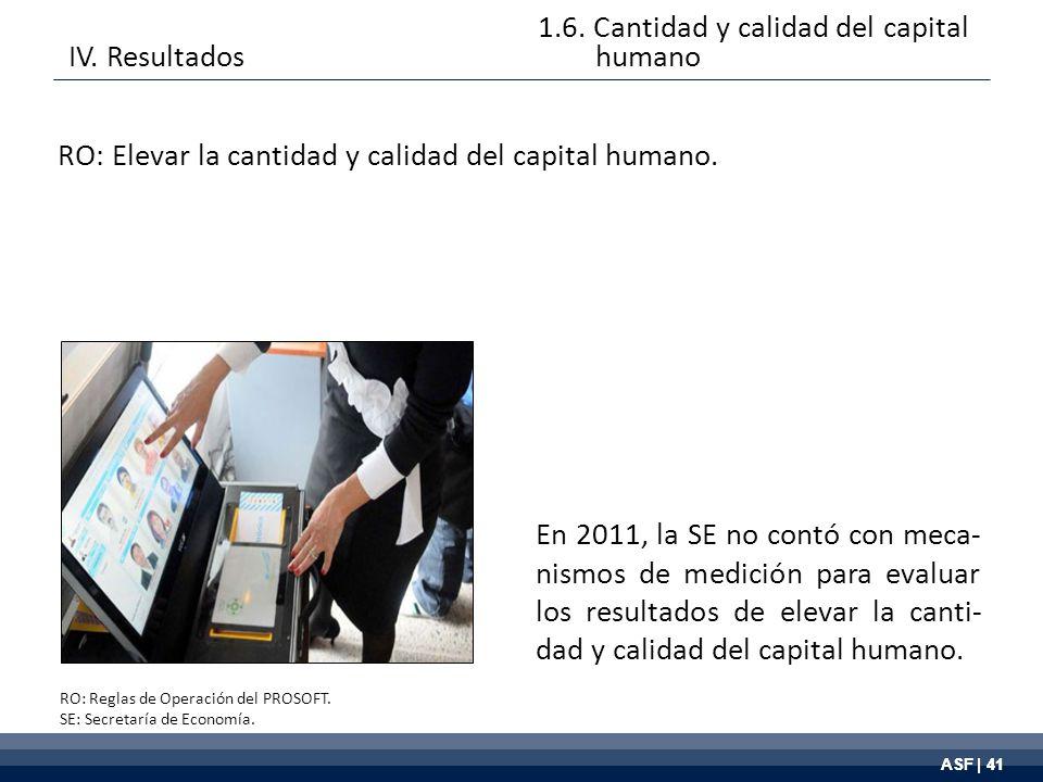 ASF | 41 En 2011, la SE no contó con meca- nismos de medición para evaluar los resultados de elevar la canti- dad y calidad del capital humano.
