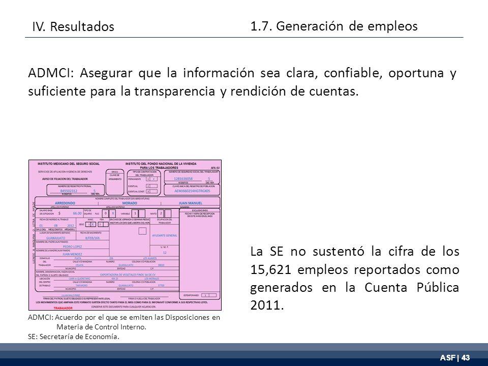 ASF | 43 La SE no sustentó la cifra de los 15,621 empleos reportados como generados en la Cuenta Pública 2011.