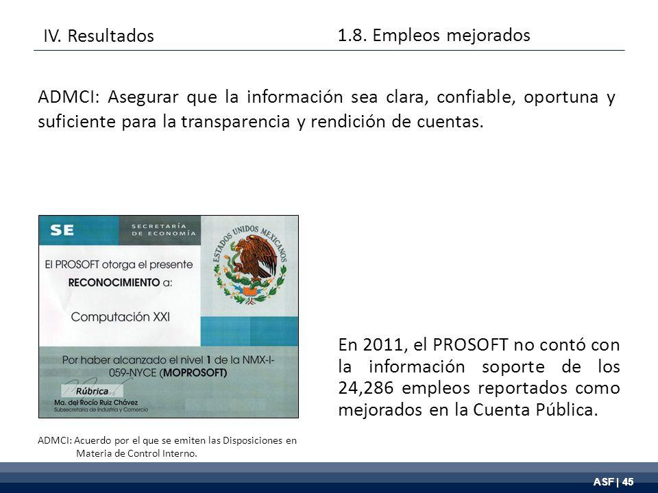 ASF | 45 En 2011, el PROSOFT no contó con la información soporte de los 24,286 empleos reportados como mejorados en la Cuenta Pública.