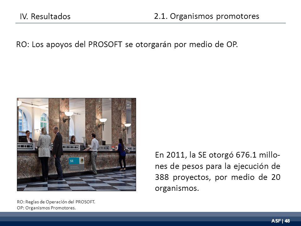 ASF | 48 En 2011, la SE otorgó 676.1 millo- nes de pesos para la ejecución de 388 proyectos, por medio de 20 organismos.